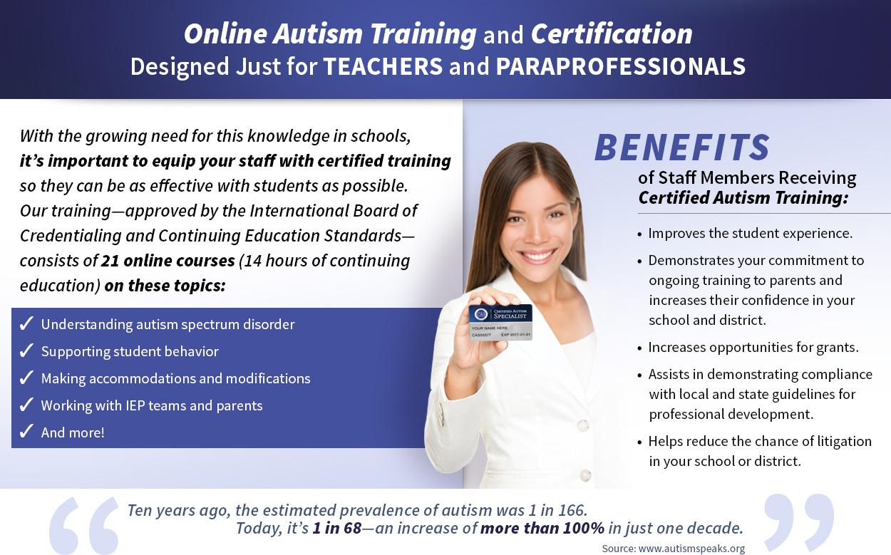 Autism training and certification online we accept purchase orders 1betcityfo Gallery