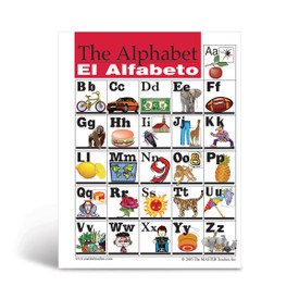 Alphabet poster with pictures for English language learners