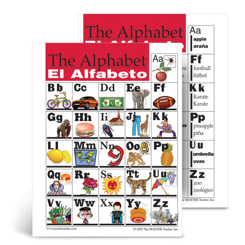 Alphabet poster set for English language learners