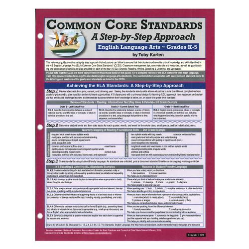 common core standards English language arts k-5
