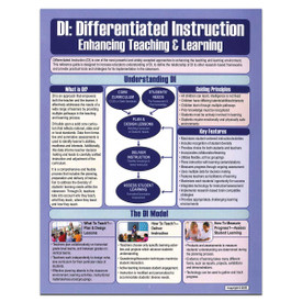 differentiated instruction reference guide