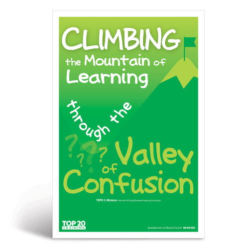 Social-emotional learning poster: Climbing the mountain of learning through the valley of confusion